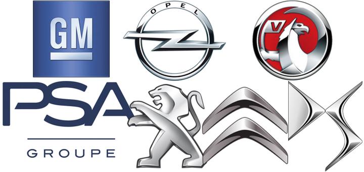 Opel-felvásárlás